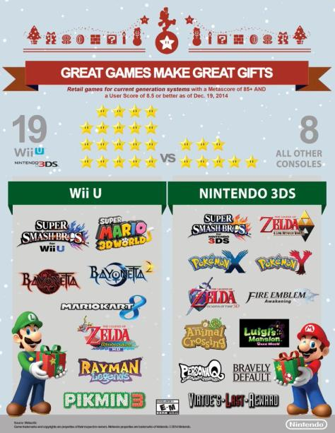 Nintendo_metacritic_large