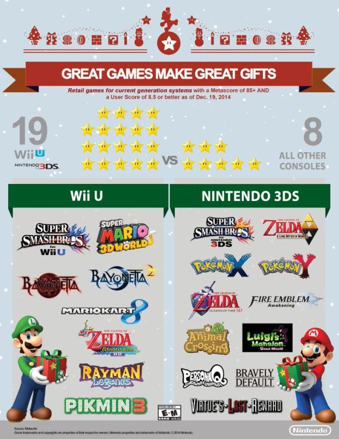 Nintendo sticker ut hakan i uppkäftig Twitterkampanj